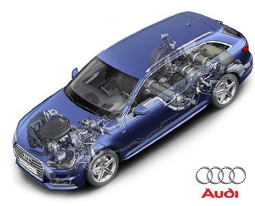 Dezmembrari Audi