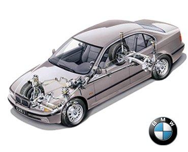 Dezmembrari BMW