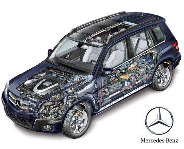 Dezmembrari Mercedes Benz