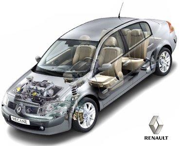 Dezmembrari Renault