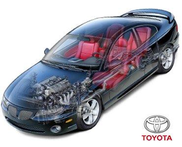 Dezmembrari Toyota
