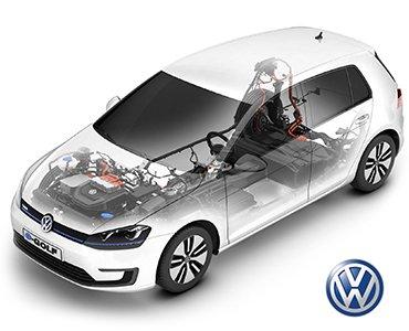Dezmembrari Volkswagen